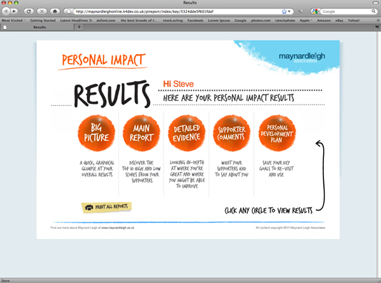 personal impact During my 14 year career as a recruitment consultant i have interviewed nearly 10,000 candidates some of the most impressive and impactful candidates i have met didn't initially look that good on .